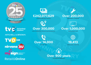 TVD Group 25 Year Milestones